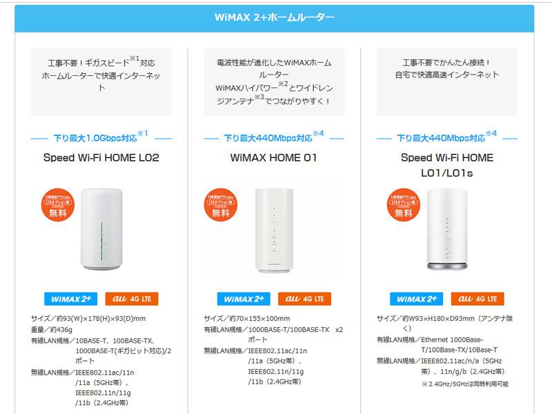 WiMAXL02とL01の違い